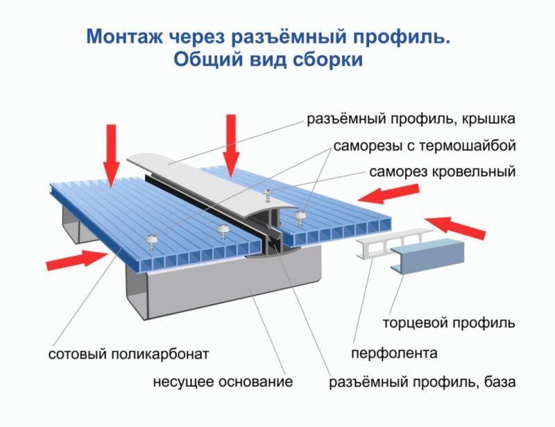 instruktsiya-po-montazhu-polikarbonata-s-pomoschyu-razemnogo-profilya